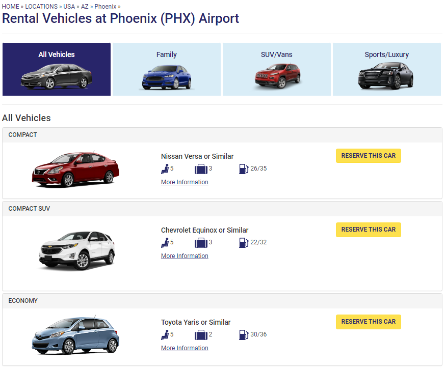 How To Choose The Right Rental Car For Your Trip